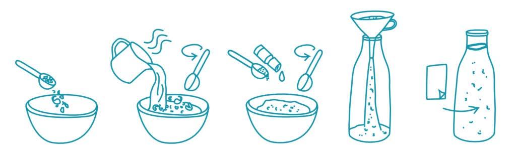 Workshops für nachhaltige Reiniger und Waschmittel
